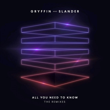 All You Need To Know (The Remixes) 專輯封面