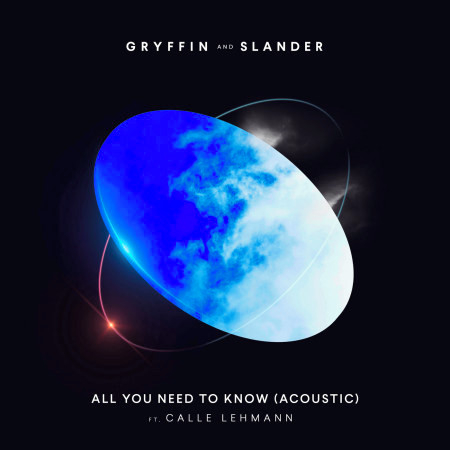 All You Need To Know (Acoustic) 專輯封面